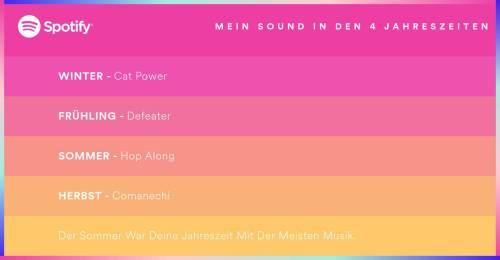 Spotify Jahr 2015 Musik Rückblick Jahreszeit